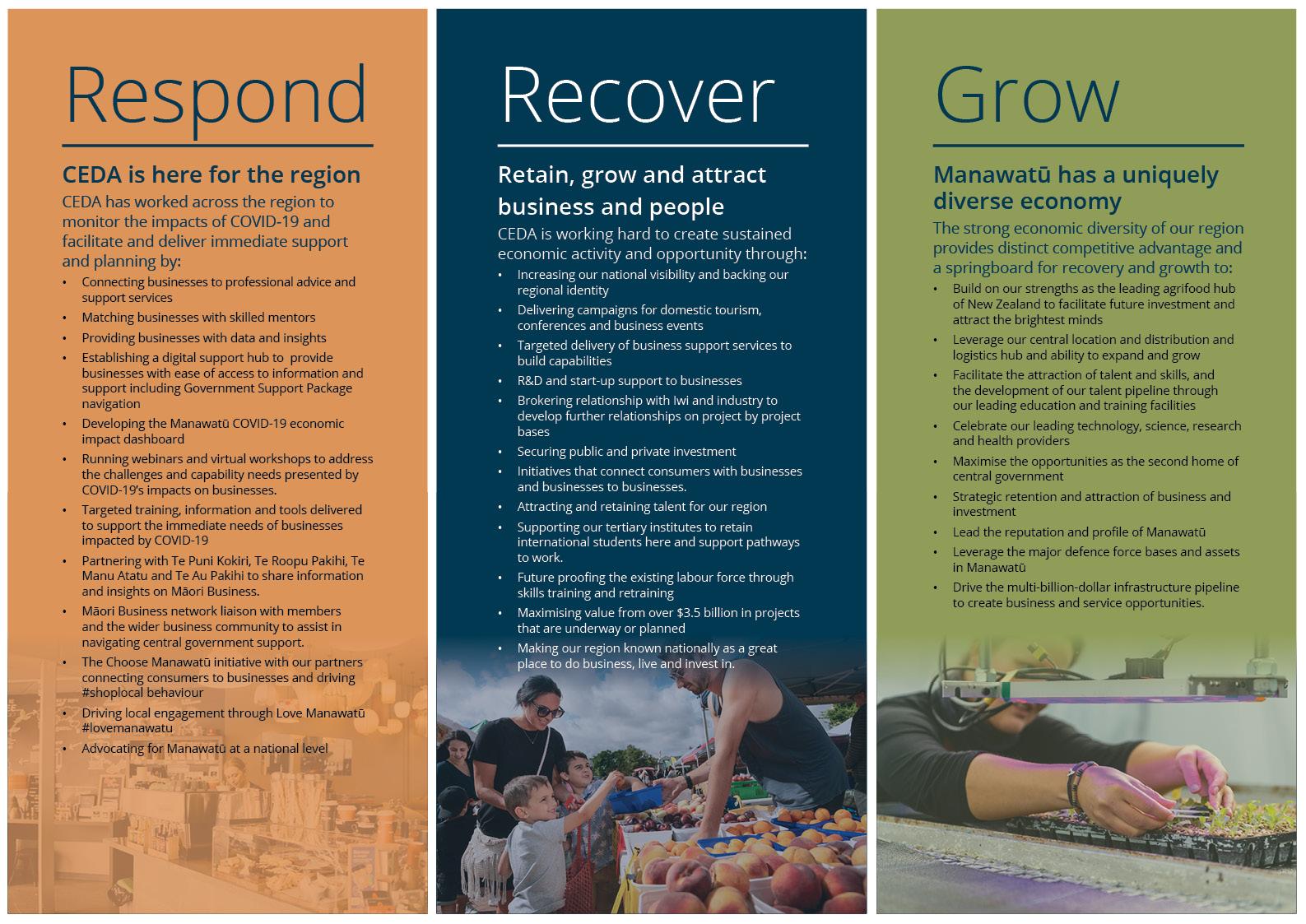 Respond Recover Grow Manawatu